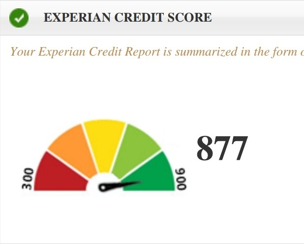 Credit score, credit report, what is best credit score.